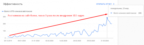 График роста во время карантина.png