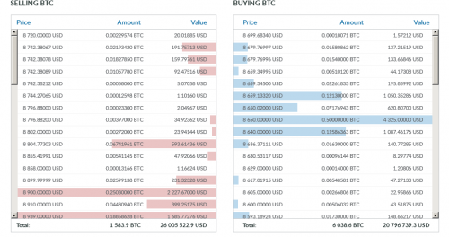 Screenshot_2020-05-01 BTC USD 8709 6 Trading - Livecoin.png