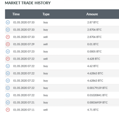 Screenshot_2020-05-01 BTC USD 8704 62 Trading - Livecoin.png