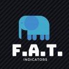 F.A.T. Indicators