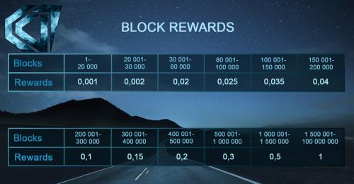 rewards2btt2.thumb.png.20fe95e3a523e0c987af88c1858eaf22.png