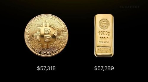 btc_vs_gold.jpg