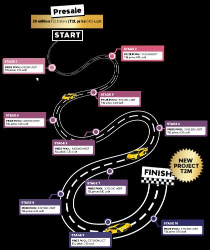 roadmap.thumb.png.5b06fdfff4dd71ec411ed7e12be28e8e.png