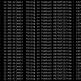 Help! Одна карта из 5 всегда дает 4 mhs - последнее сообщение от BitFace