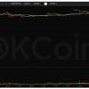 Bitcoin Change обмен биткоина на Qiwi,Тинькофф - последнее сообщение от Blade777